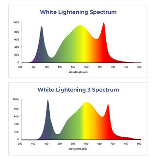 TG1000 HVR Lighting Spectrum